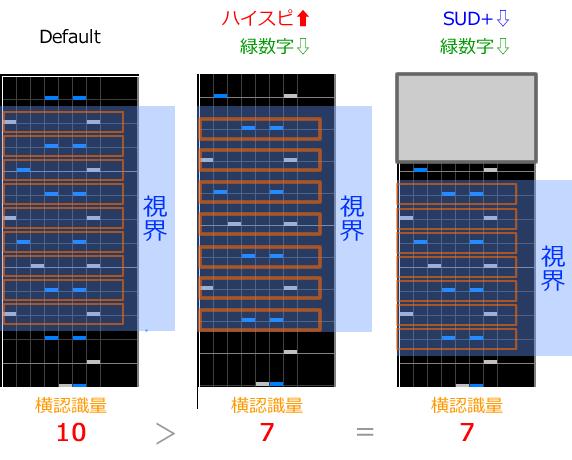 trance-blocks